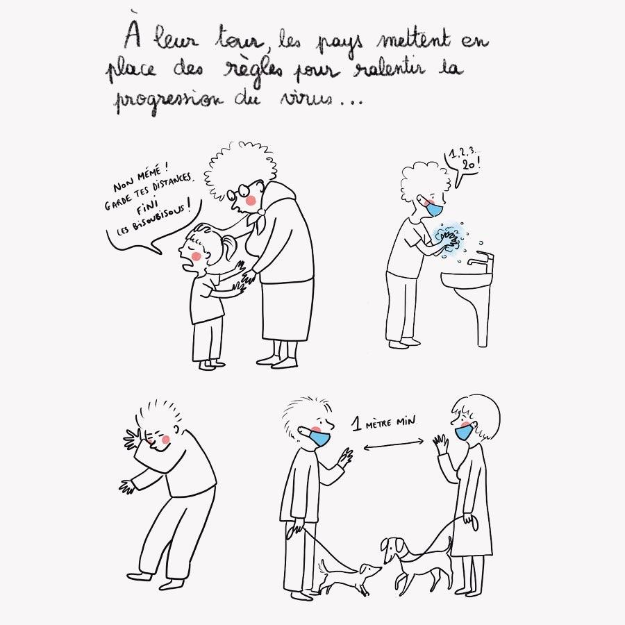 coronavirus expliqué aux enfants
